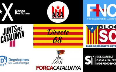 Címera partits Independentistes